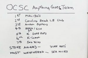 OCSC Anything goes team